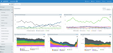 Screenshot von Benutzeroberfläche Statistiken LANCOM R&S®Unified Firewalls