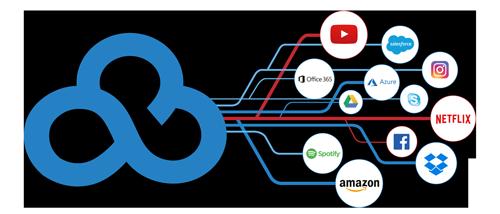 Aus einer Wolke (Symbol für die LANCOM Management Cloud) heraus werden Anwendungen erlaubt oder geblockt.